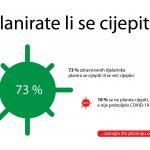 Opsežno istraživanje stavova zdravstvenih djelatnika u Hrvatskoj